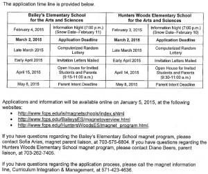 Magnet School Application Timeline